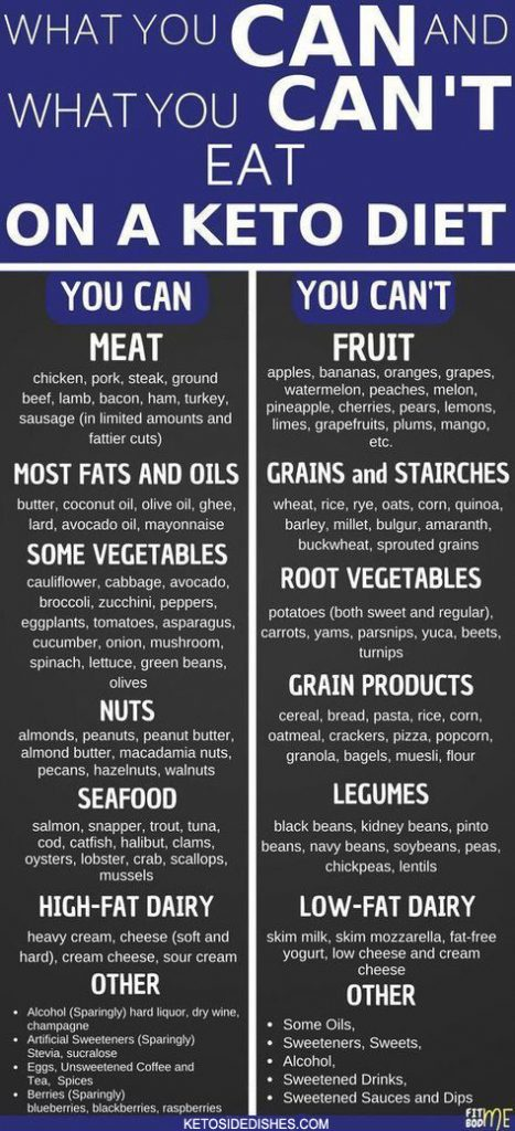 What You Can And Can T Eat On A Keto Diet Keto Side Dishes