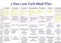 1,200-Calorie Low-Carb Diet Meal Plan, 2019 Best Meal Plan ...